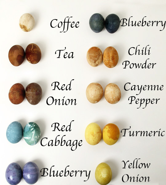 Naturally Dyed Easter Eggs from Just Short of Crazy