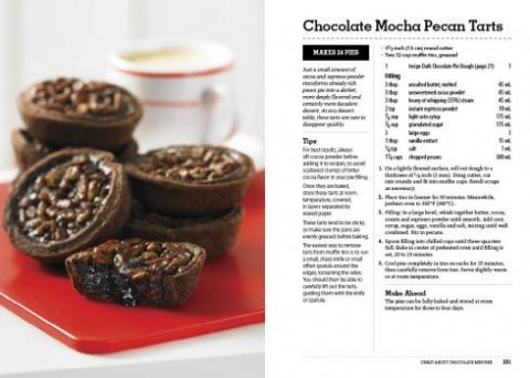Chocolate Mocha Pecan Tarts from 175 Best Mini Pie Recipes