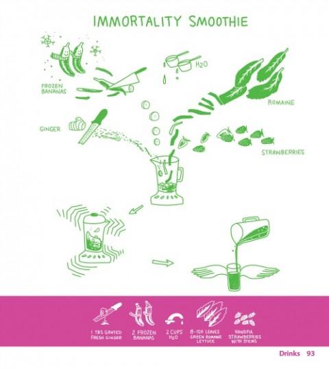 Vegan Immortality Smoothie on ShockinglyDelicious.com