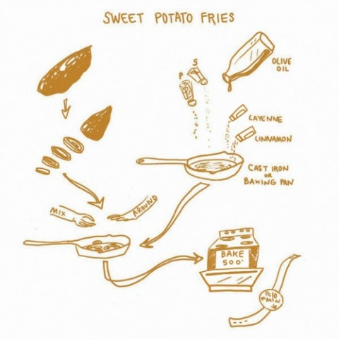 Sweet-potato-fries on ShockinglyDelicious.com