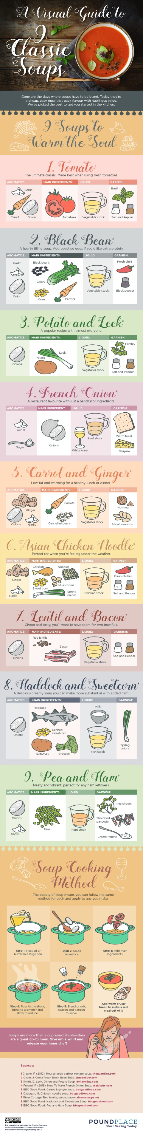 9 Classic Soups