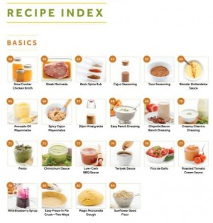 The Everyday Ketogenic Kitchen recipe index